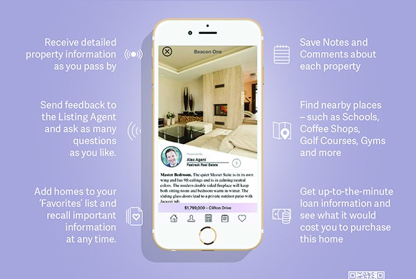 iBeacon Real Estate Mobile App Poster